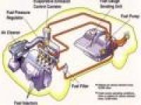 آموزش سیستم سوخت رسانی انژکتوری آموزش کار با دیاگ و اموزش مالتی پلکس