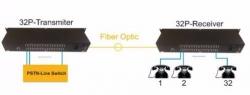 کانورتر های فیبر نوری تلفن