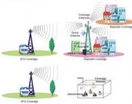 تقویت و بهبود شبکه موبایل gsm