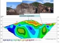 محل حفرچاه-تعیین کیفیت آب و ذخیره معدنی